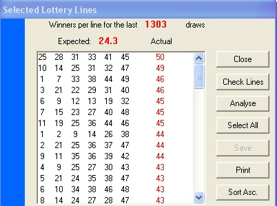Best UK lottery lines