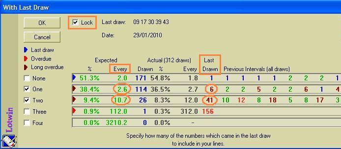 Lotto quick pick belgium results